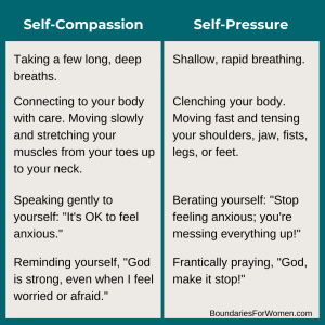 Self-compassion boundaries with anxiety